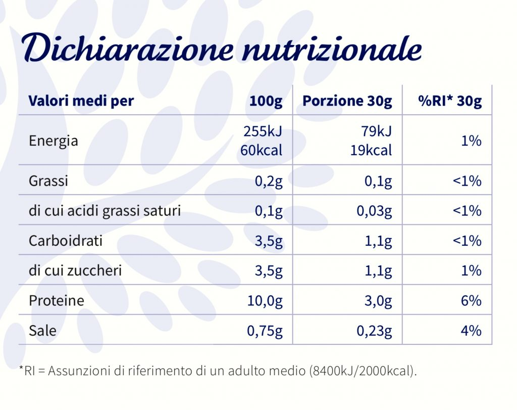 kcal fitline